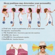 Facts About Sleep and Dreams