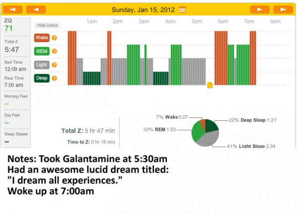 Zeo Graph January 15th 2012 – Galantamine Dream