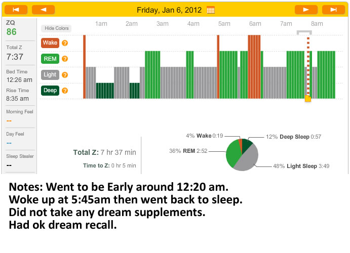zeo graph for january 6th 2012 on a control night