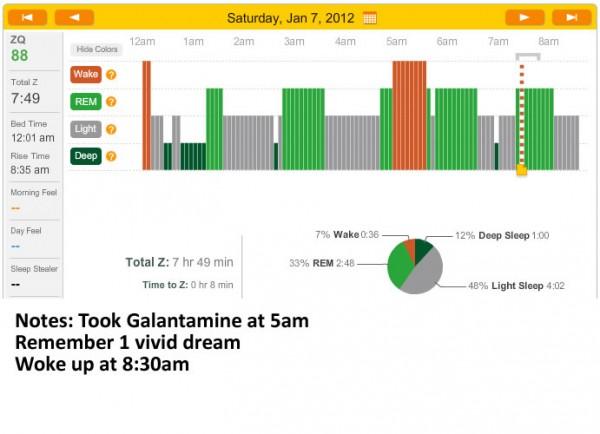 Zeo Graph January 7th 2012 - Galantamine Dream