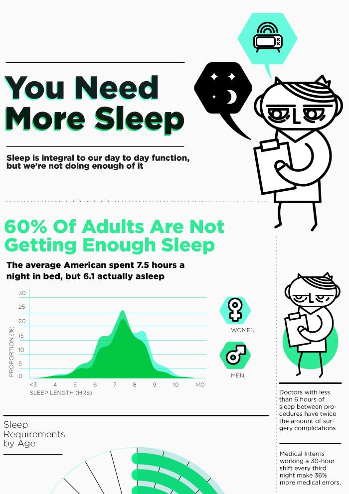 You Need Sleep Infograph